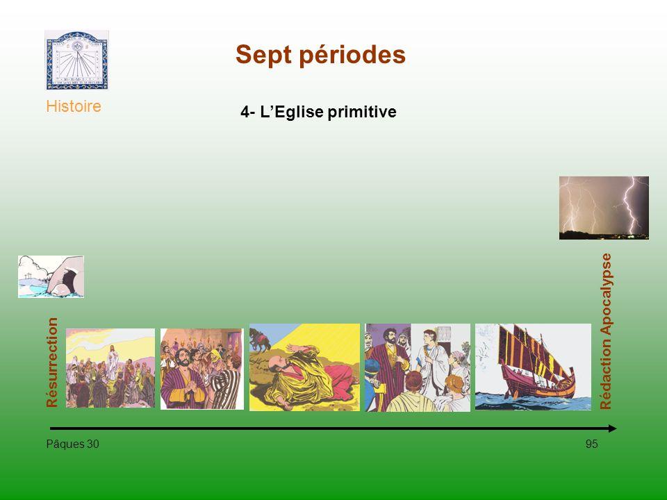 Sept périodes Histoire Pâques 30 95 Résurrection Rédaction Apocalypse 4- LEglise primitive