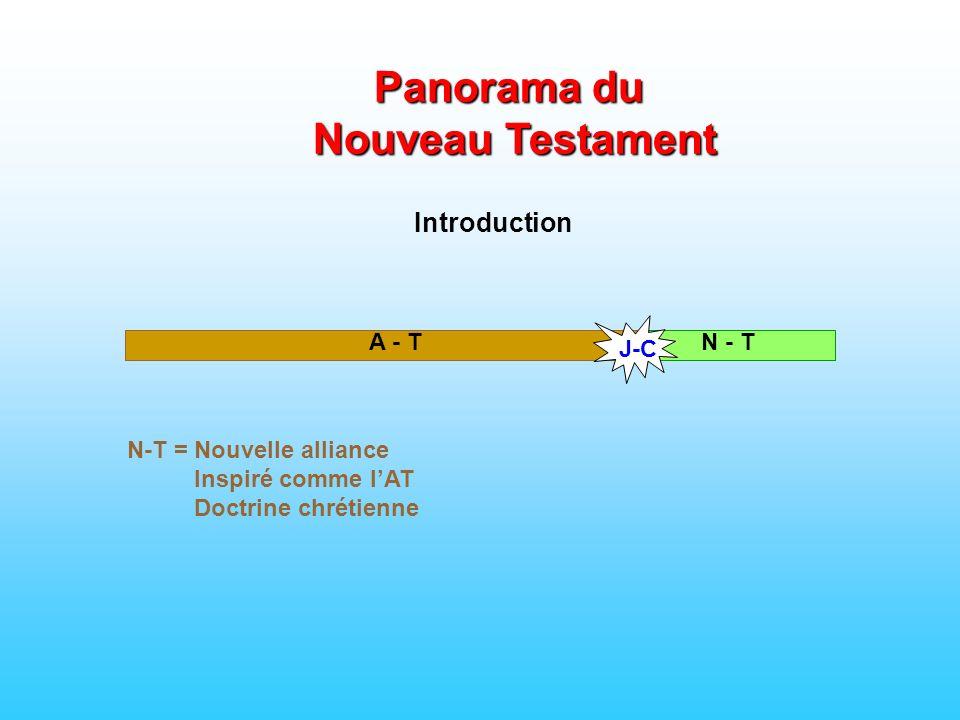 Introduction Panorama du Nouveau Testament A - TN - T N-T = Nouvelle alliance Inspiré comme lAT Doctrine chrétienne N-T = Un siècle dhistoire, dont surtout 3 ans Des prophéties qui couvrent plus de 2000 ans J-C