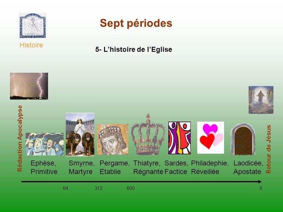 Sept périodes Histoire 64 312 600 X Rédaction Apocalypse Retour de Jésus 5- Lhistoire de lEglise Ephèse, Primitive Smyrne, Martyre Pergame, Etablie Th