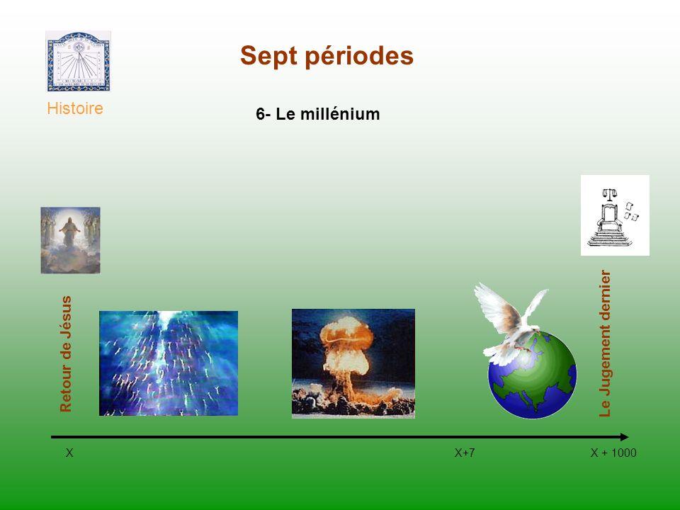 Sept périodes Histoire XX+7X + 1000 Retour de Jésus Le Jugement dernier 6- Le millénium