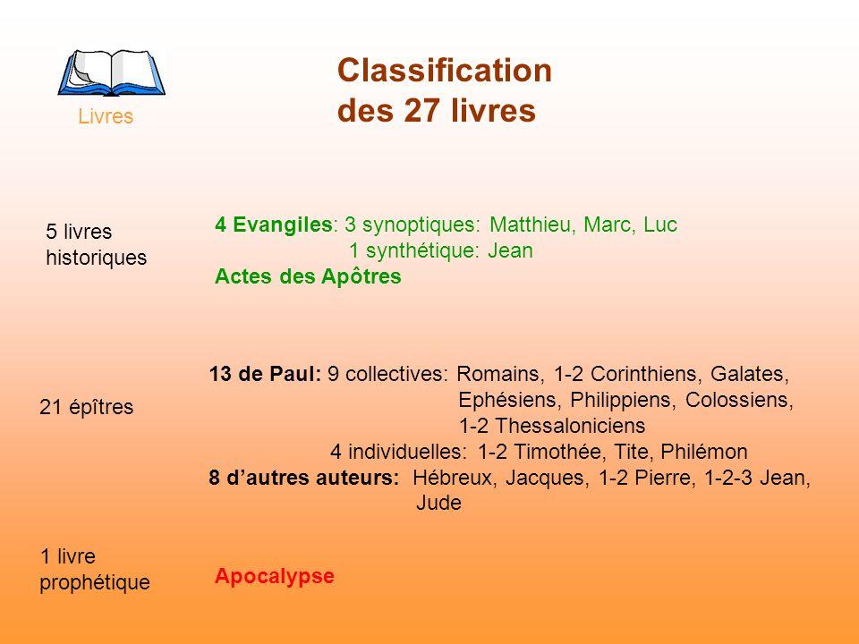 Classification des 27 livres Livres 5 livres historiques 21 épîtres 1 livre prophétique 4 Evangiles: 3 synoptiques: Matthieu, Marc, Luc 1 synthétique: