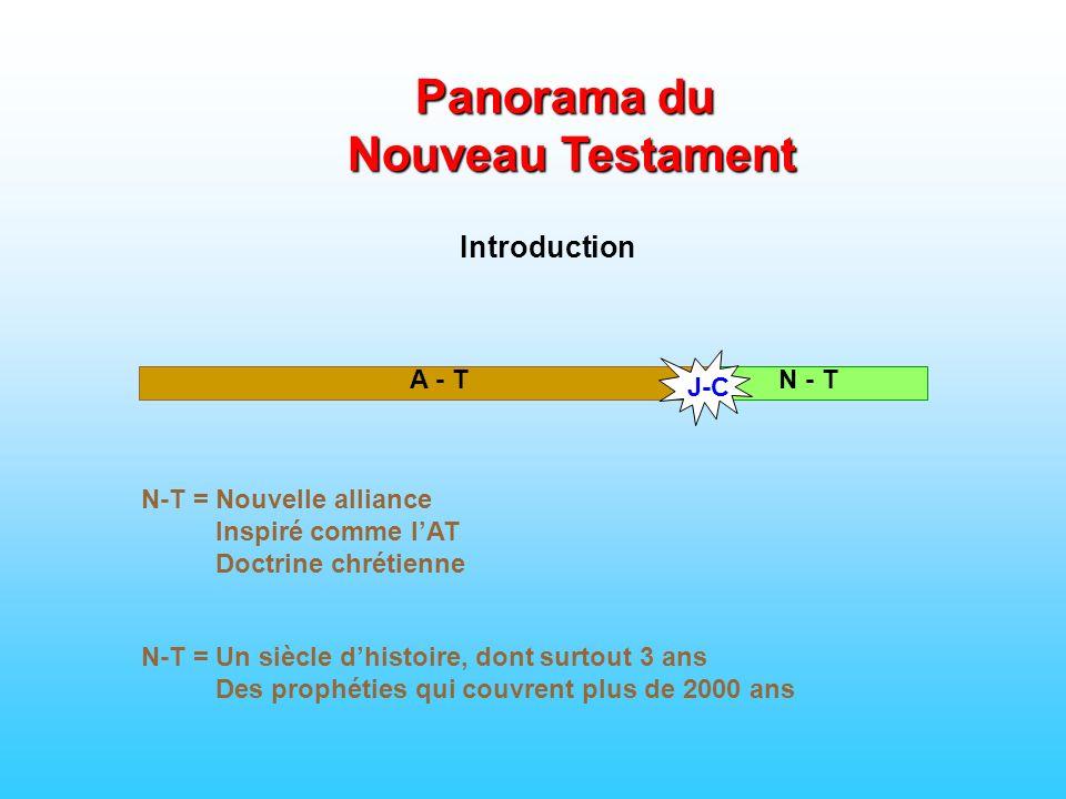 Introduction Panorama du Nouveau Testament A - TN - T N-T = Nouvelle alliance Inspiré comme lAT Doctrine chrétienne N-T = Un siècle dhistoire, dont su