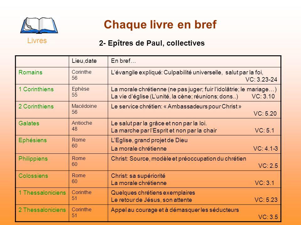 Chaque livre en bref Livres 2- Epîtres de Paul, collectives Lieu,dateEn bref… Romains Corinthe 56 Lévangile expliqué: Culpabilité universelle, salut p