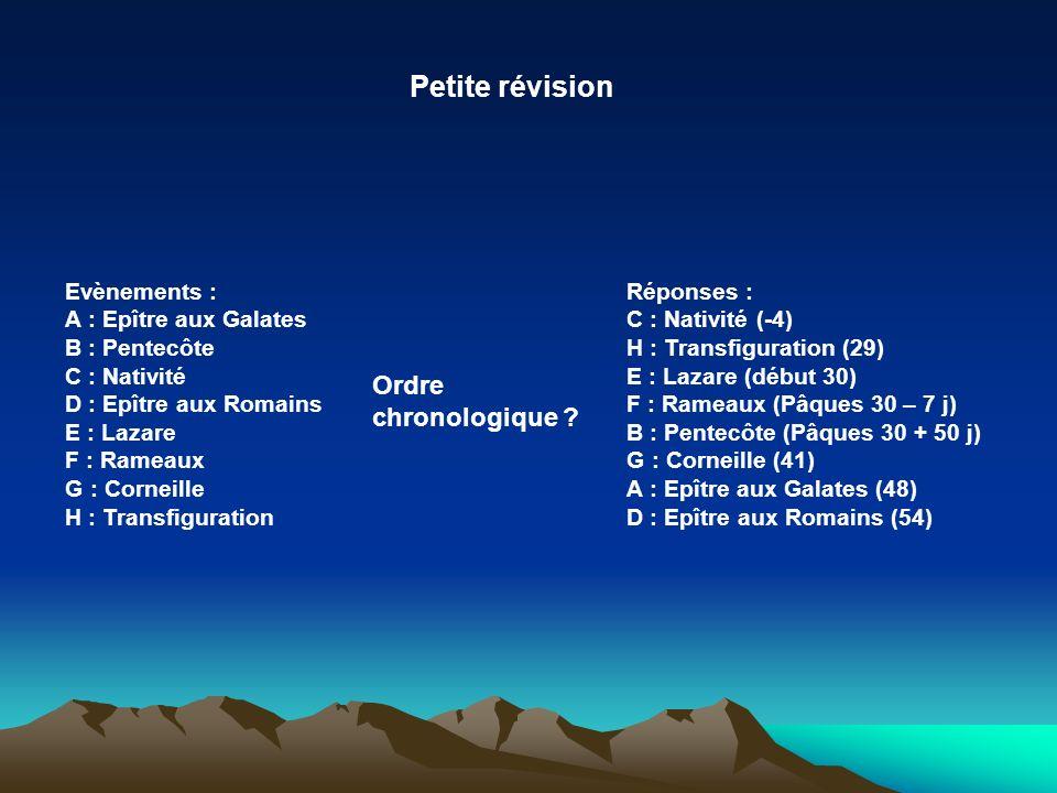 Réponses : C : Nativité (-4) H : Transfiguration (29) E : Lazare (début 30) F : Rameaux (Pâques 30 – 7 j) B : Pentecôte (Pâques 30 + 50 j) G : Corneil