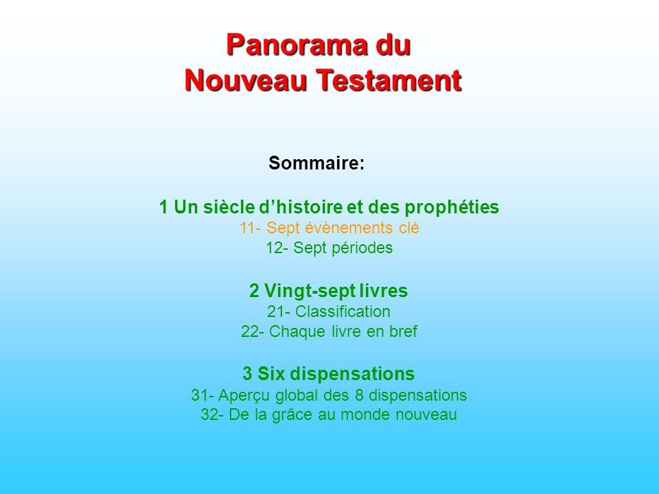 Sept périodes Histoire fin 26 Rameaux 30 Baptême de Jésus Entrée à Jérusalem 2- Le ministère de Jésus AN 26 AN 29 AN 28 AN 27 AN 30