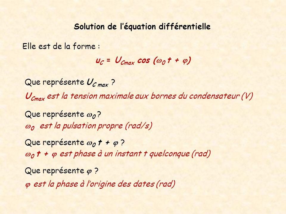Elle est de la forme : Solution de léquation différentielle U Cmax est la tension maximale aux bornes du condensateur (V) 0 est la pulsation propre (r