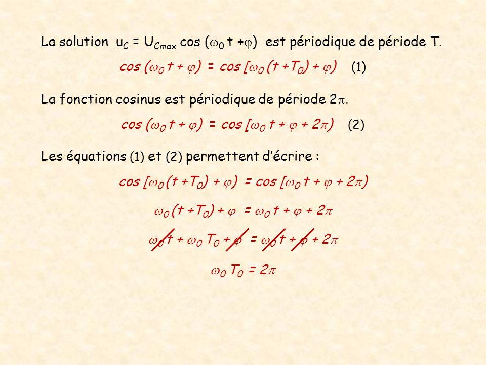 0 t + 0 T 0 + = 0 t + + 2 La fonction cosinus est périodique de période 2. Les équations (1) et (2) permettent décrire : La solution u C = U Cmax cos