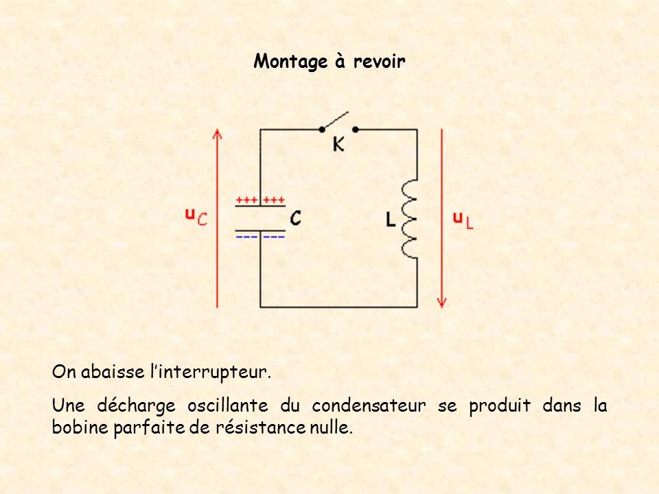 Montage à revoir On abaisse linterrupteur. Une décharge oscillante du condensateur se produit dans la bobine parfaite de résistance nulle.