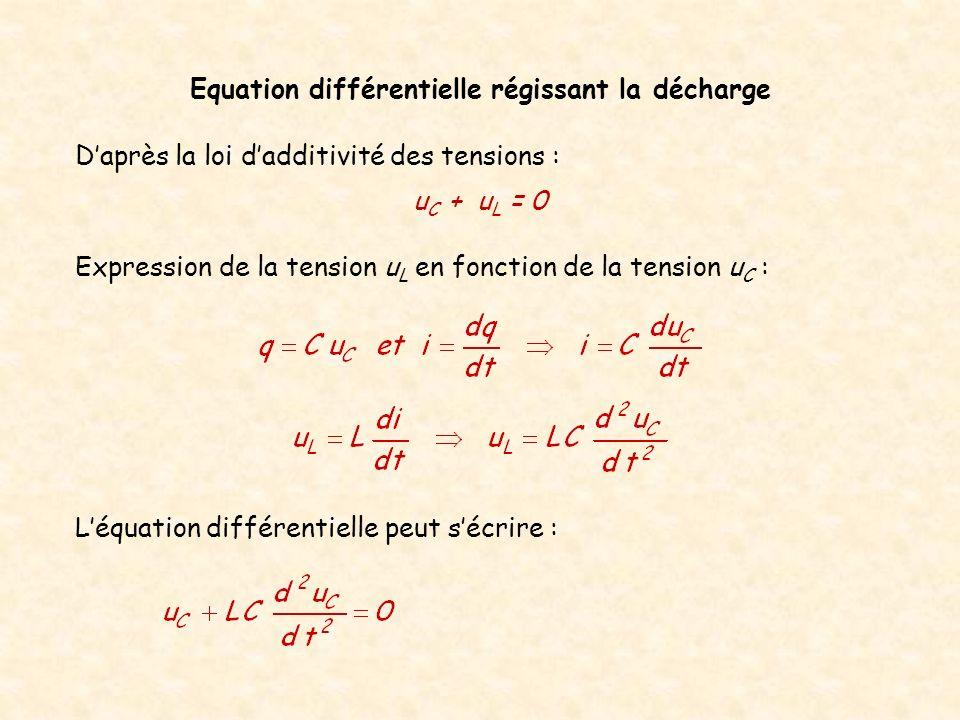 u C + u L = 0 Equation différentielle régissant la décharge Daprès la loi dadditivité des tensions : Expression de la tension u L en fonction de la te