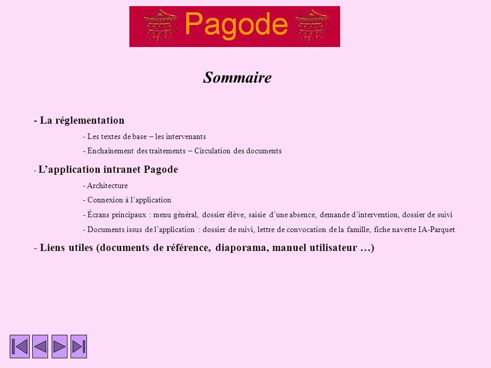 Dossier papier issu de Pagode