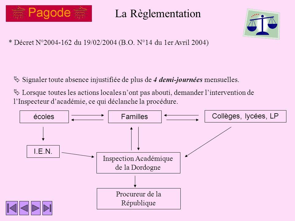 Établissement 2nd degré / I.E.N.Dialogue, vie scolaire, assistante sociale, médecin, infirmière ….