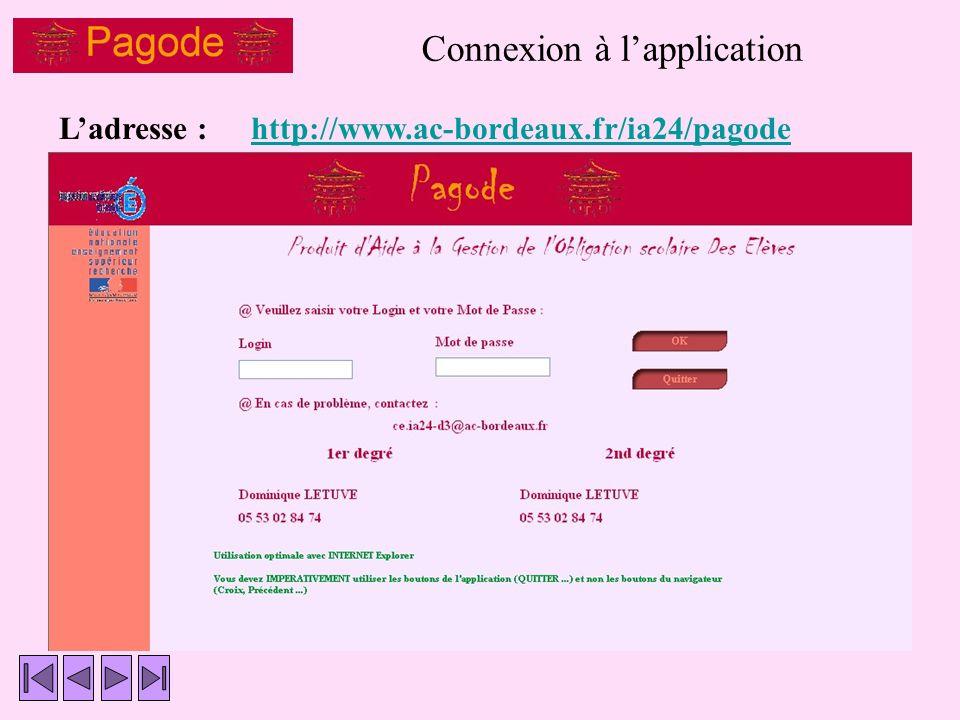 Menu Général Consultation du dossier utilisateur Votre identification