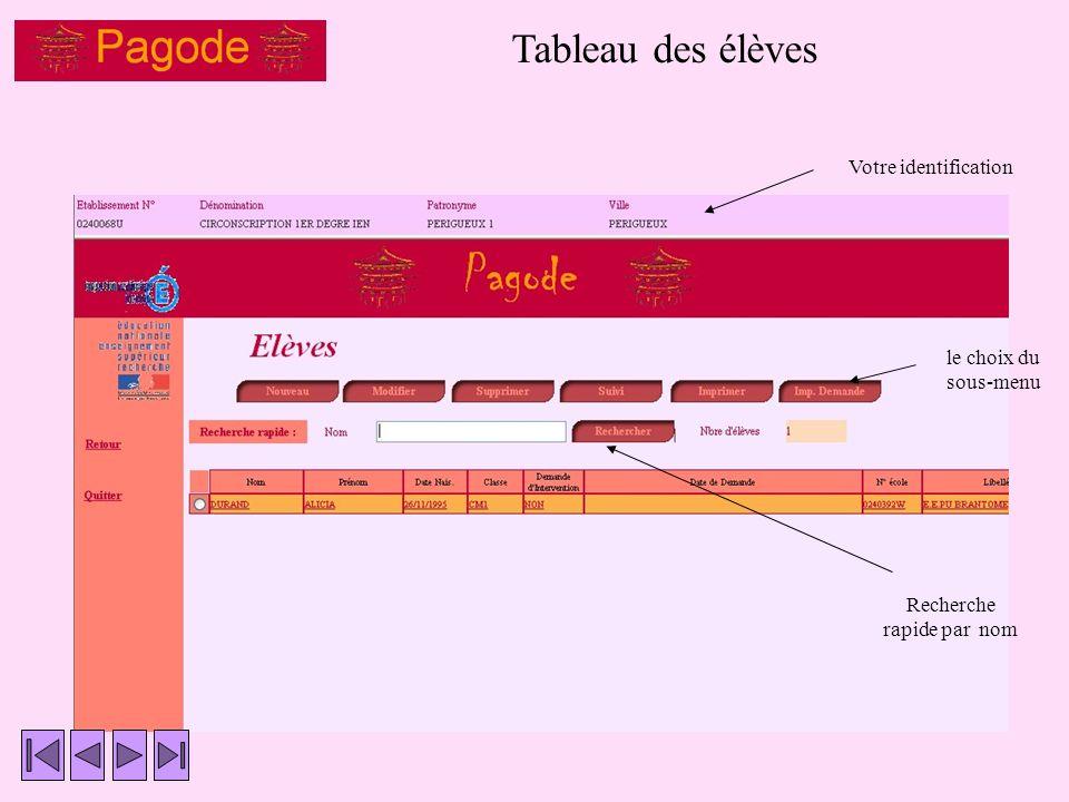 Tableau des élèves Votre identification le choix du sous-menu Recherche rapide par nom
