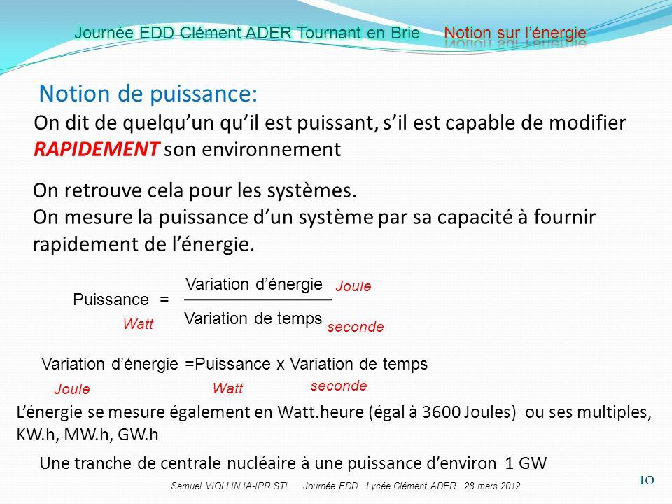 Samuel VIOLLIN IA-IPR STI Journée EDD Lycée Clément ADER 28 mars 2012 On dit de quelquun quil est puissant, sil est capable de modifier RAPIDEMENT son