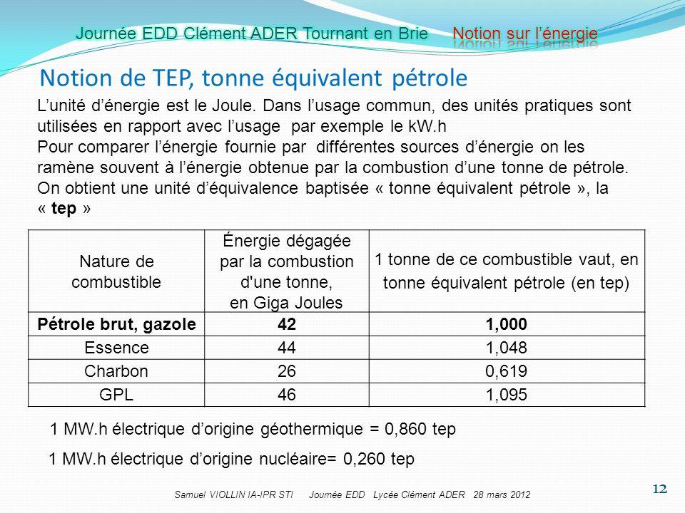 Samuel VIOLLIN IA-IPR STI Journée EDD Lycée Clément ADER 28 mars 2012 Lunité dénergie est le Joule. Dans lusage commun, des unités pratiques sont util