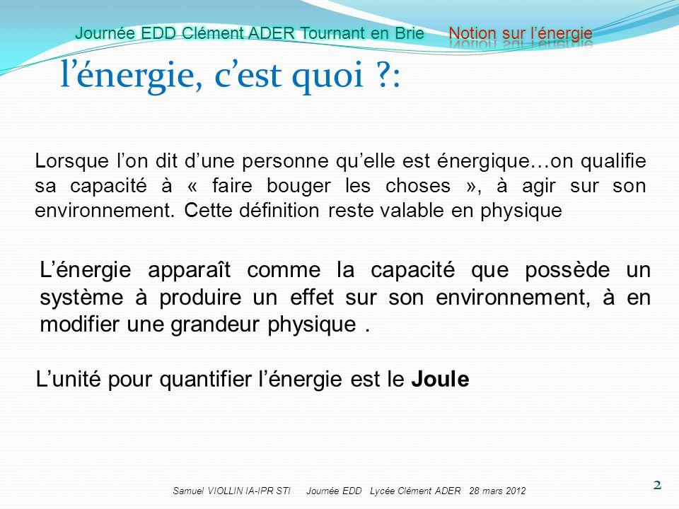 Samuel VIOLLIN IA-IPR STI Journée EDD Lycée Clément ADER 28 mars 2012 Lénergie apparaît comme la capacité que possède un système à produire un effet s