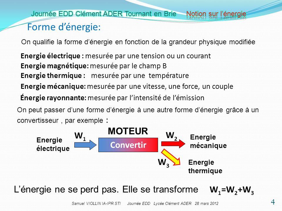 Samuel VIOLLIN IA-IPR STI Journée EDD Lycée Clément ADER 28 mars 2012 Energie électrique : mesurée par une tension ou un courant Energie mécanique: me