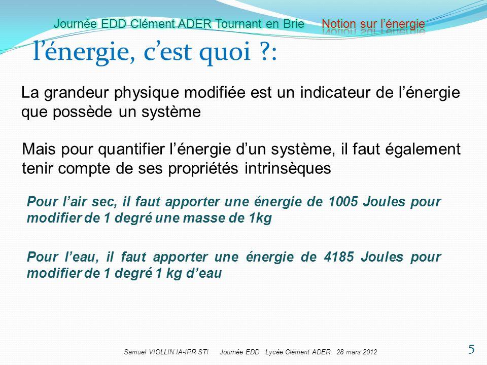 Samuel VIOLLIN IA-IPR STI Journée EDD Lycée Clément ADER 28 mars 2012 lénergie, cest quoi ?: La grandeur physique modifiée est un indicateur de lénerg