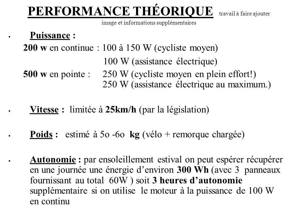 PERFORMANCE THÉORIQUE travail à faire ajouter image et informations supplémentaires Puissance : 200 w en continue : 100 à 150 W (cycliste moyen) 100 W