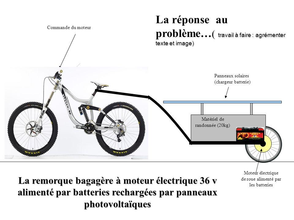 Commande du moteur Moteur électrique de roue alimenté par les batteries Panneaux solaires (chargeur batterie) Batteries ( travail à faire : agrémenter