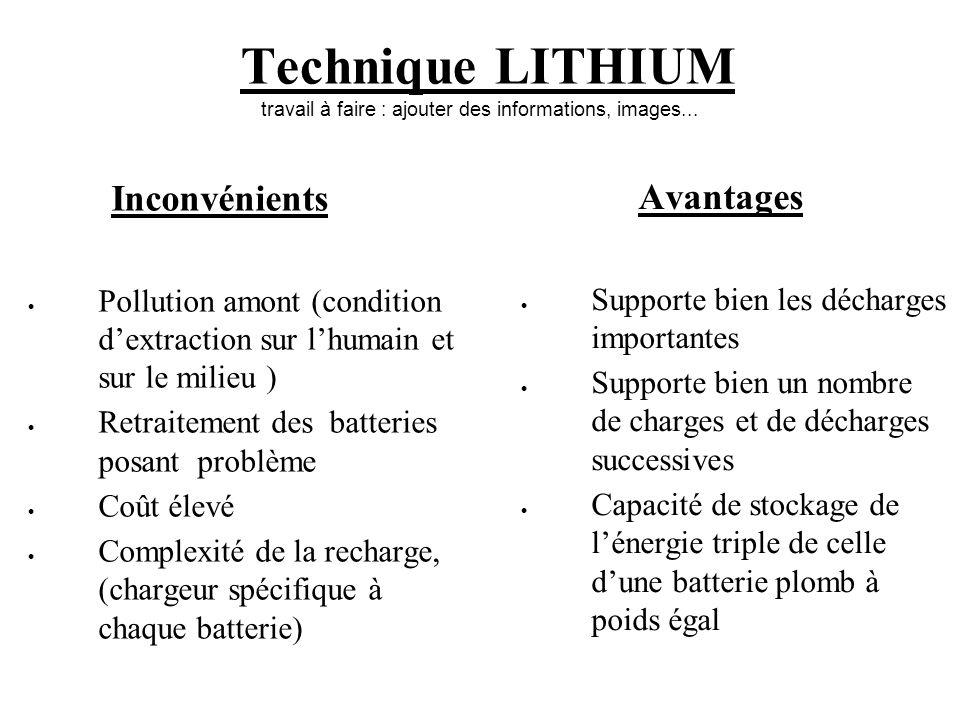 Technique LITHIUM travail à faire : ajouter des informations, images... Inconvénients Pollution amont (condition dextraction sur lhumain et sur le mil