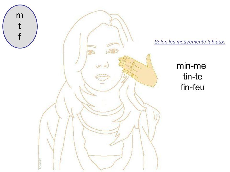 min-me tin-te fin-feu Selon les mouvements labiaux: mtfmtf L.Cadars