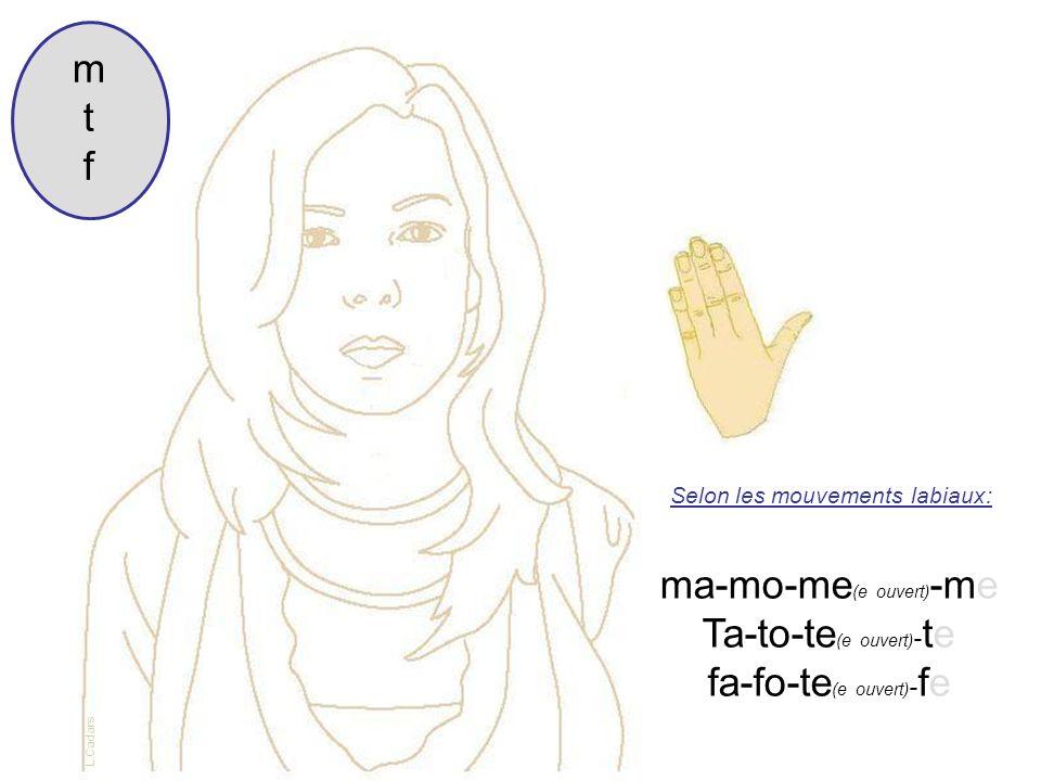 ma-mo-me (e ouvert) -me Ta-to-te (e ouvert) - te fa-fo-te (e ouvert) - fe Selon les mouvements labiaux: mtfmtf L.Cadars
