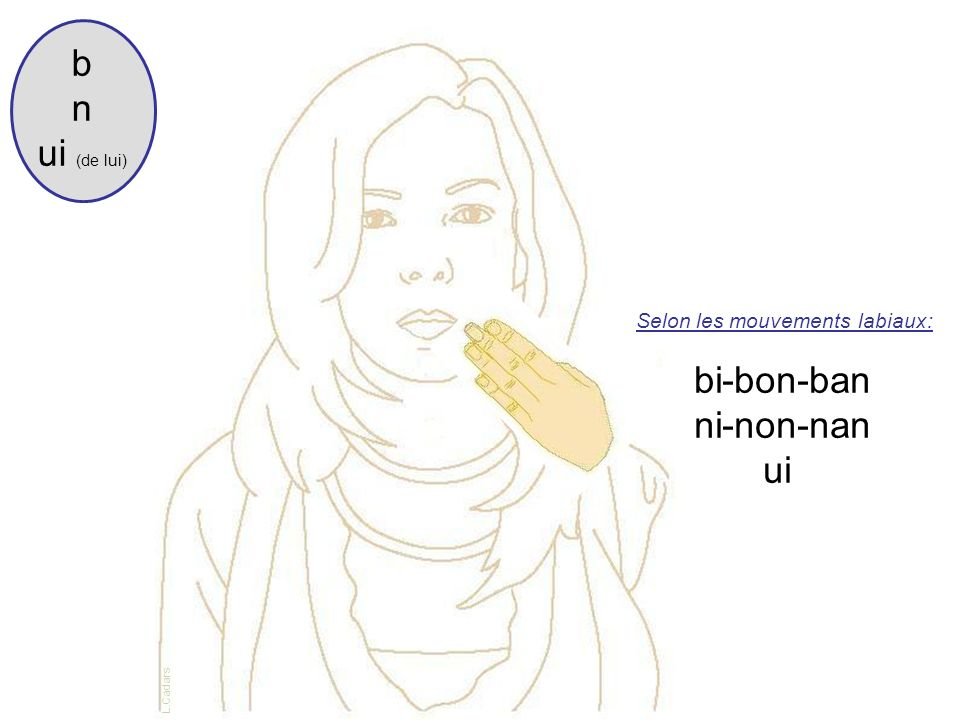 bi-bon-ban ni-non-nan ui Selon les mouvements labiaux: b n ui (de lui) L.Cadars
