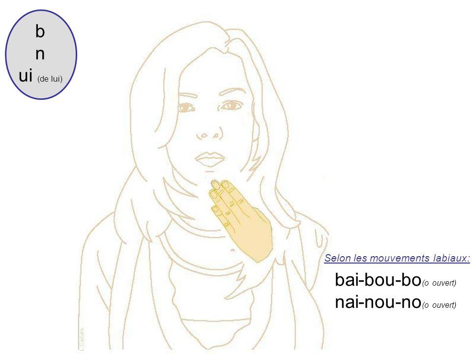 bai-bou-bo (o ouvert) nai-nou-no (o ouvert) Selon les mouvements labiaux: b n ui (de lui) L.Cadars