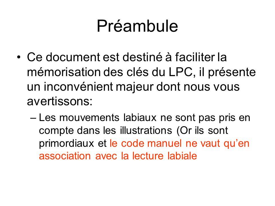 Préambule Ce document est destiné à faciliter la mémorisation des clés du LPC, il présente un inconvénient majeur dont nous vous avertissons: –Les mou
