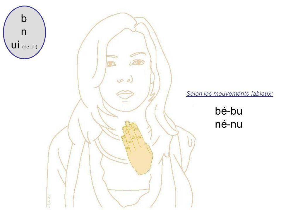 bé-bu né-nu Selon les mouvements labiaux: b n ui (de lui) L.Cadars