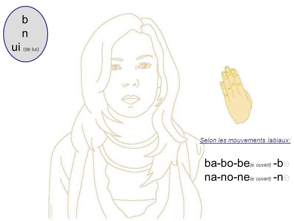 ba-bo-be (e ouvert) -be na-no-ne (e ouvert) -ne Selon les mouvements labiaux: b n ui (de lui) L.Cadars