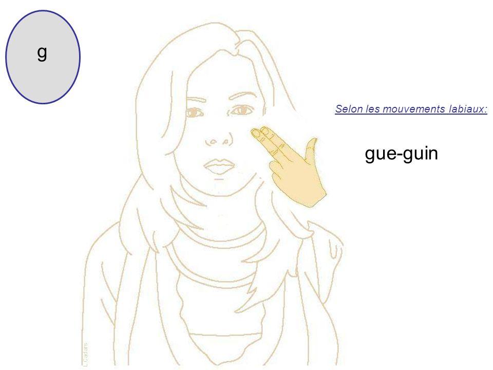 Selon les mouvements labiaux: g gue-guin L.Cadars