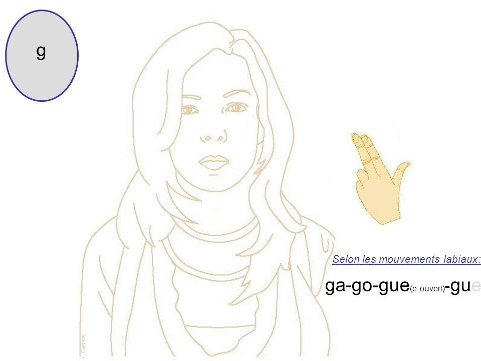 Selon les mouvements labiaux: g ga-go-gue (e ouvert) - gue L.Cadars