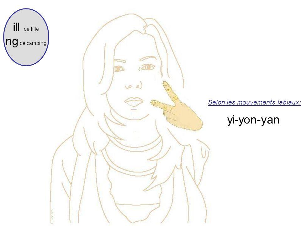 Selon les mouvements labiaux: yi-yon-yan ill de fille ng de camping L.Cadars