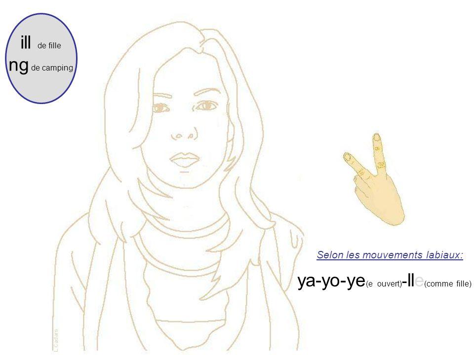 Selon les mouvements labiaux: ya-yo-ye (e ouvert) - lle (comme fille) ill de fille ng de camping L.Cadars