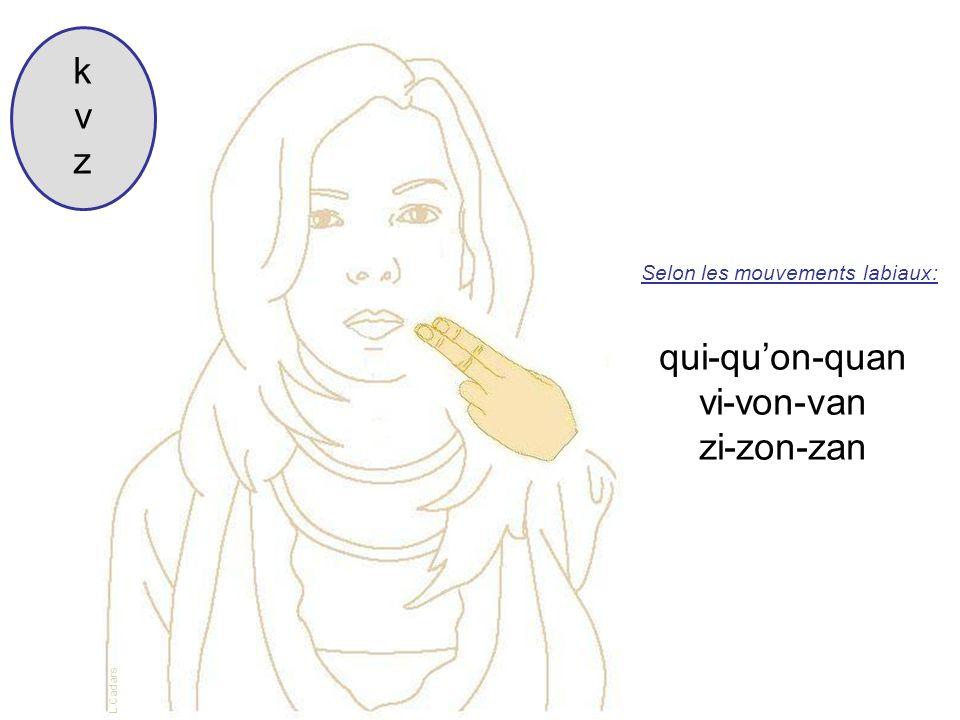 Selon les mouvements labiaux: kvzkvz qui-quon-quan vi-von-van zi-zon-zan L.Cadars