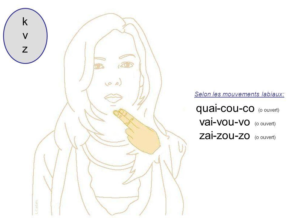 Selon les mouvements labiaux: kvzkvz quai-cou-co (o ouvert) vai-vou-vo (o ouvert) zai-zou-zo (o ouvert) L.Cadars