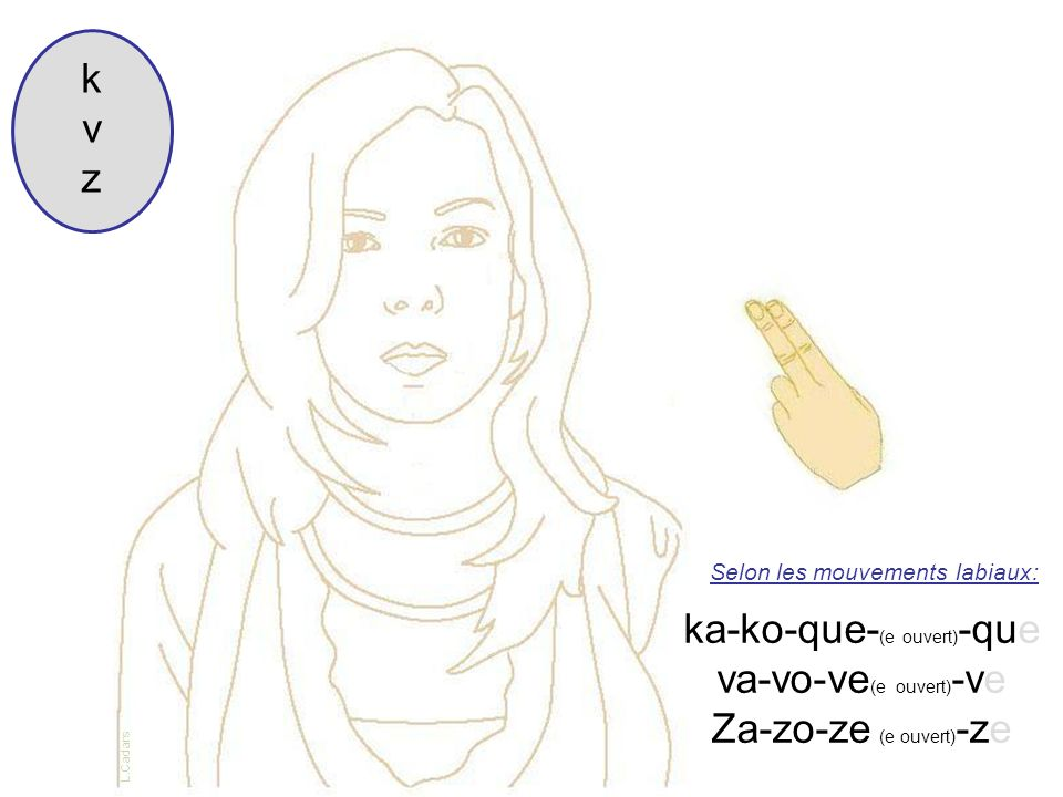 Selon les mouvements labiaux: ka-ko-que- (e ouvert) -que va-vo-ve (e ouvert) -ve Za-zo-ze (e ouvert) -ze kvzkvz L.Cadars
