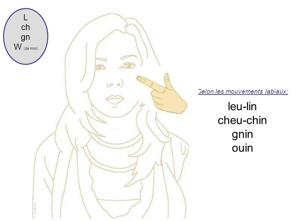Selon les mouvements labiaux: L ch gn W (de moi) leu-lin cheu-chin gnin ouin L.Cadars