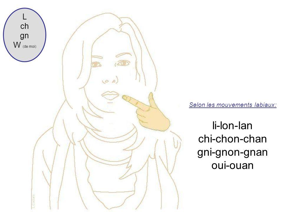 Selon les mouvements labiaux: L ch gn W (de moi) li-lon-lan chi-chon-chan gni-gnon-gnan oui-ouan L.Cadars