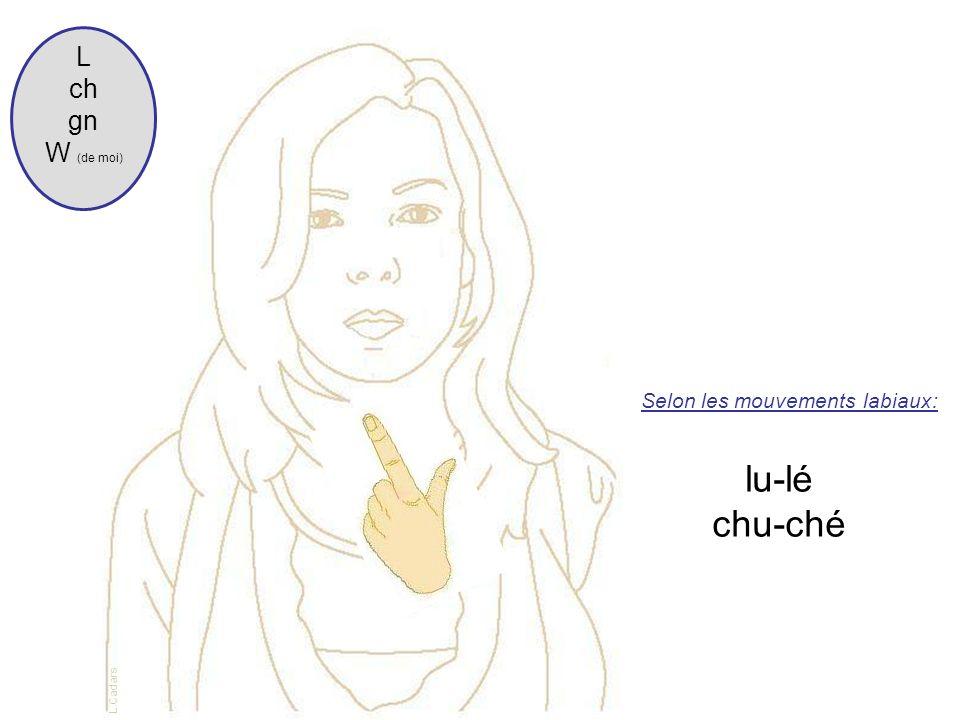 Selon les mouvements labiaux: lu-lé chu-ché L ch gn W (de moi) L.Cadars