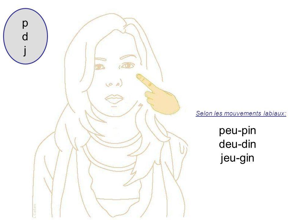 Selon les mouvements labiaux: peu-pin deu-din jeu-gin pdjpdj L.Cadars