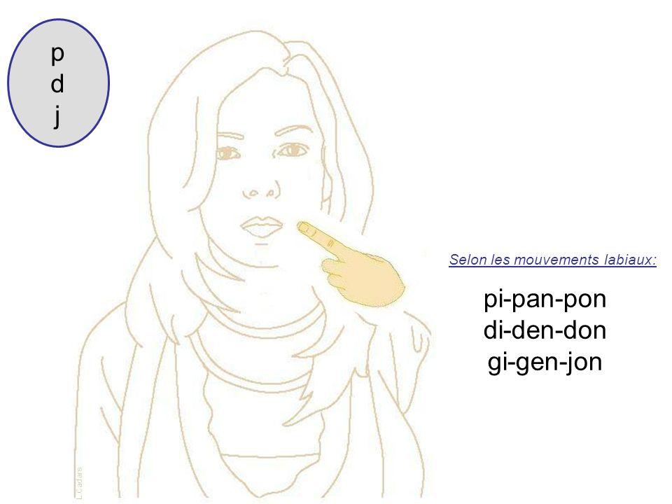 Selon les mouvements labiaux: pi-pan-pon di-den-don gi-gen-jon pdjpdj L.Cadars