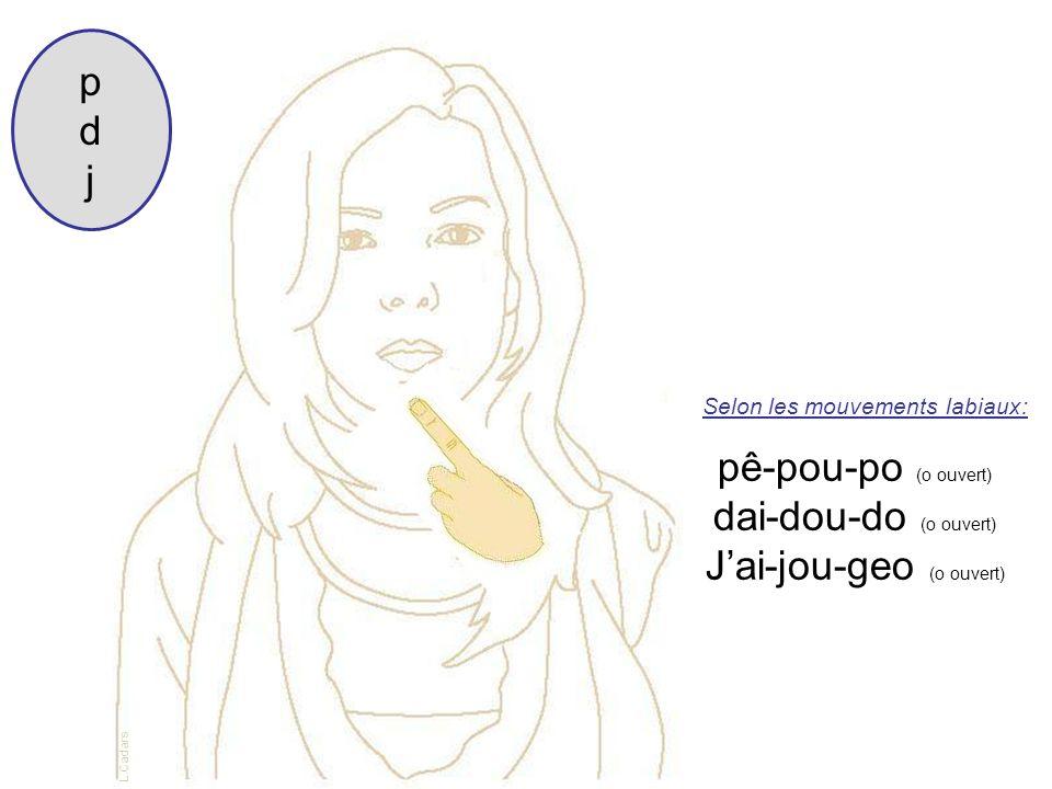 Selon les mouvements labiaux: pê-pou-po (o ouvert) dai-dou-do (o ouvert) Jai-jou-geo (o ouvert) pdjpdj L.Cadars
