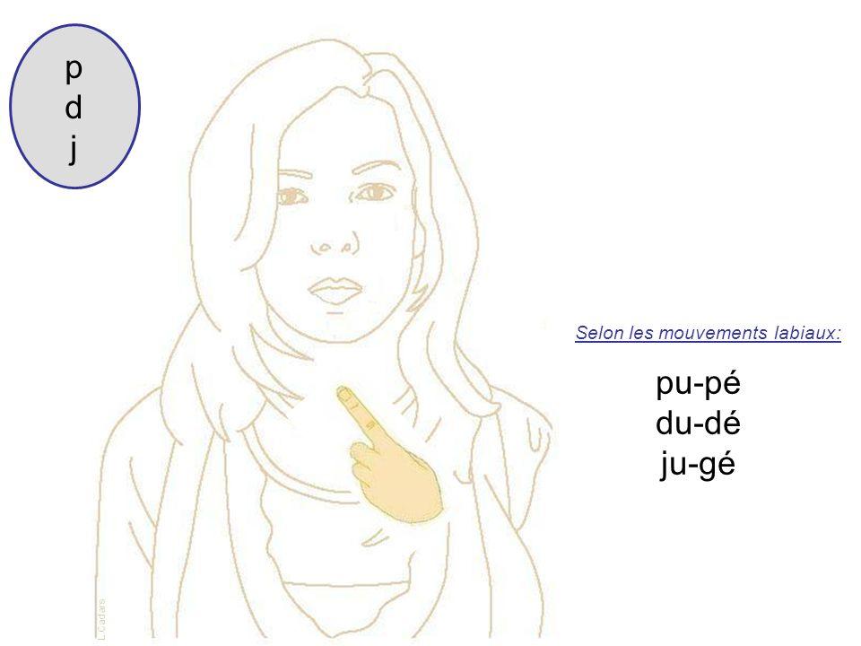 Selon les mouvements labiaux: pu-pé du-dé ju-gé pdjpdj L.Cadars