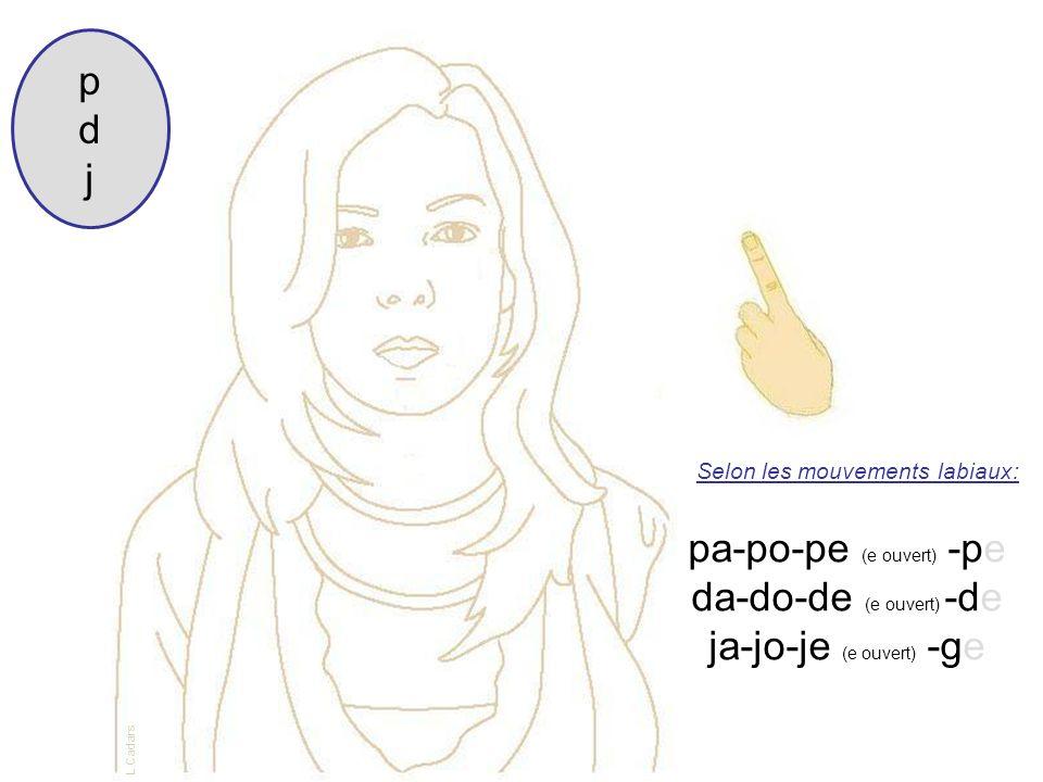 Selon les mouvements labiaux: pa-po-pe (e ouvert) -pe da-do-de (e ouvert) -de ja-jo-je (e ouvert) -ge pdjpdj L.Cadars