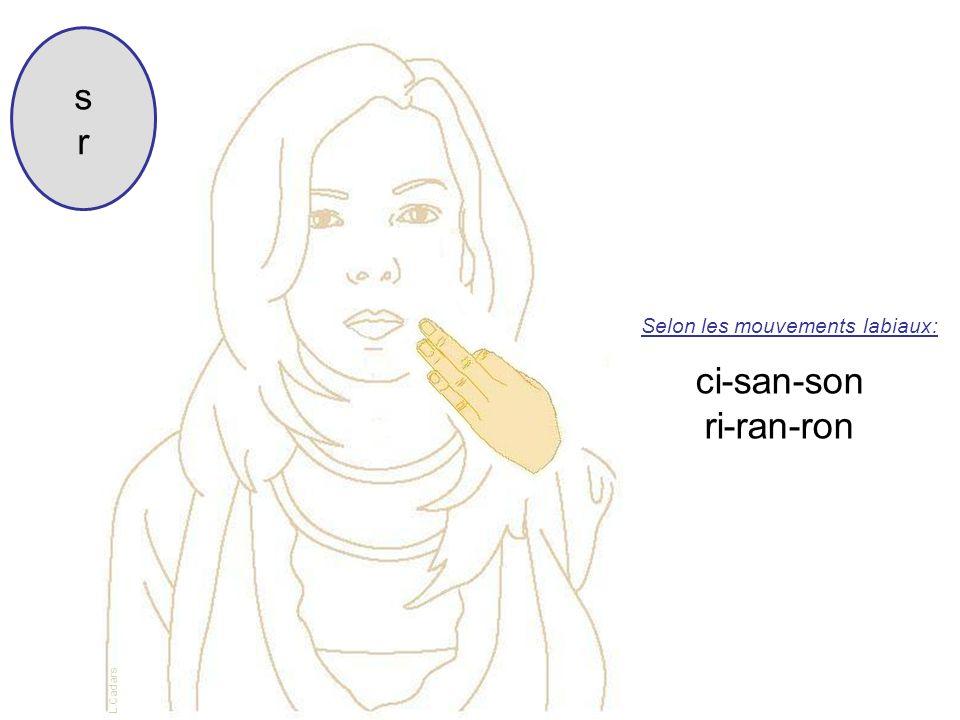 Selon les mouvements labiaux: ci-san-son ri-ran-ron srsr L.Cadars