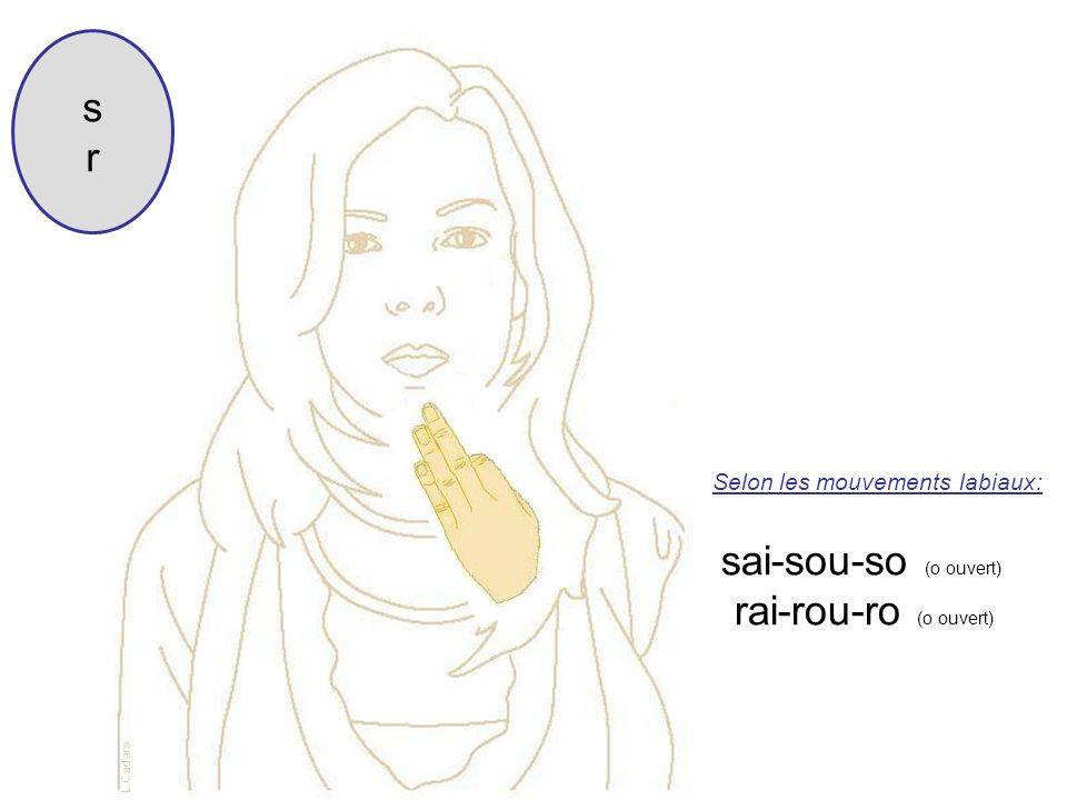 Selon les mouvements labiaux: sai-sou-so (o ouvert) rai-rou-ro (o ouvert) srsr L.Cadars
