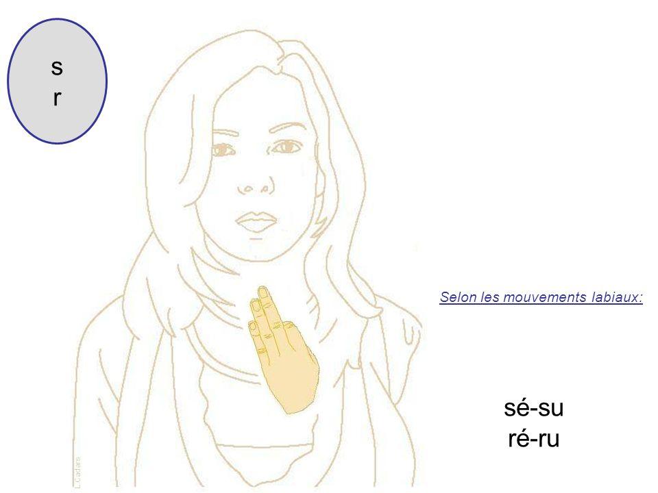Selon les mouvements labiaux: sé-su ré-ru srsr L.Cadars